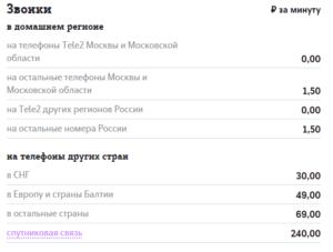 Тарифы Теле2 Москва и Московская область